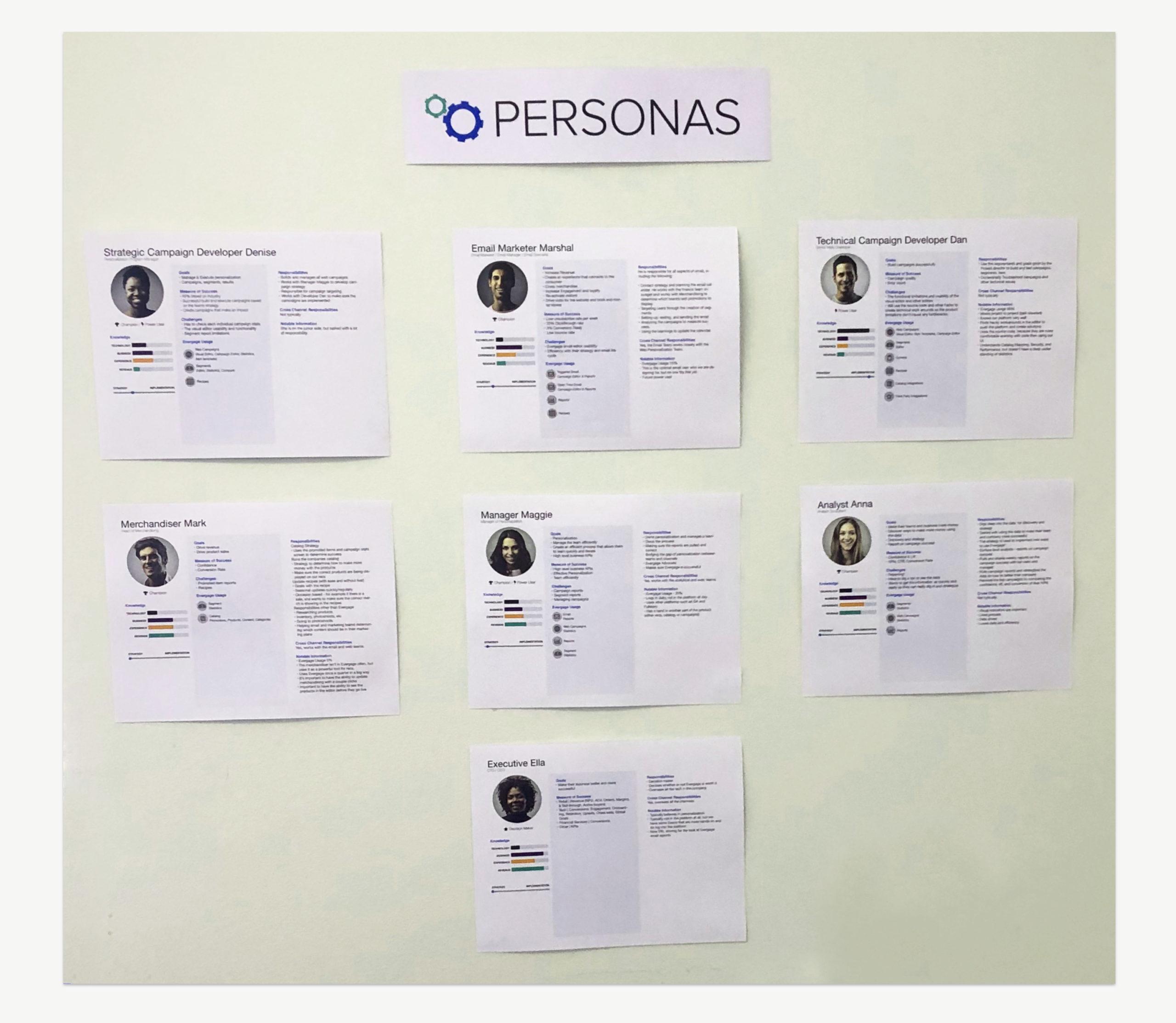personas wall – smaller