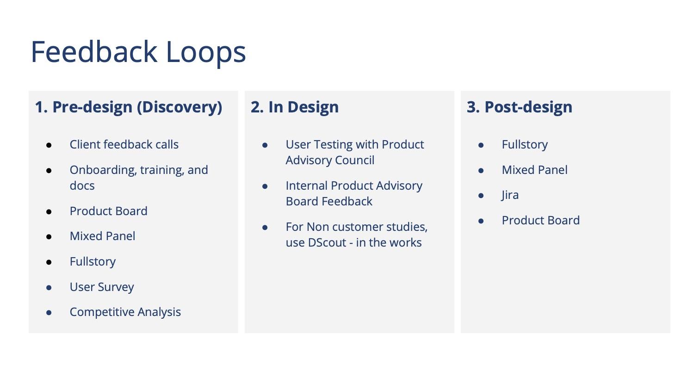 UXR Program 2020 Slide 11