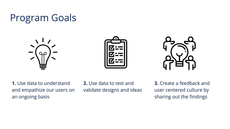 UXR Program 2020 Slide 3