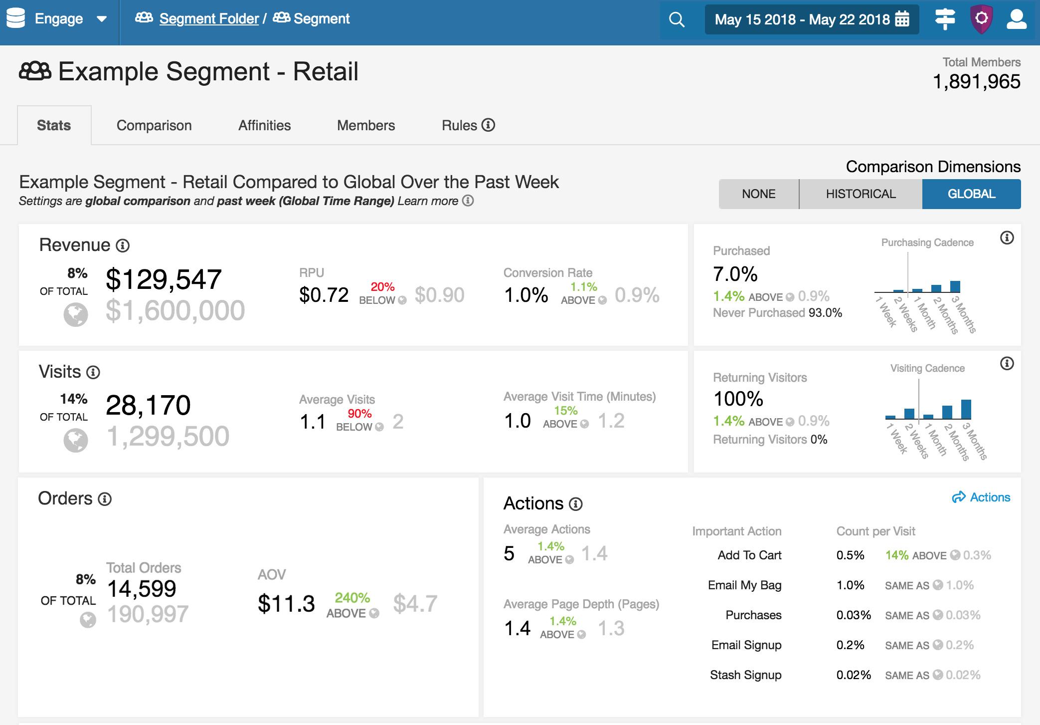 segments-retail-global _ future idea